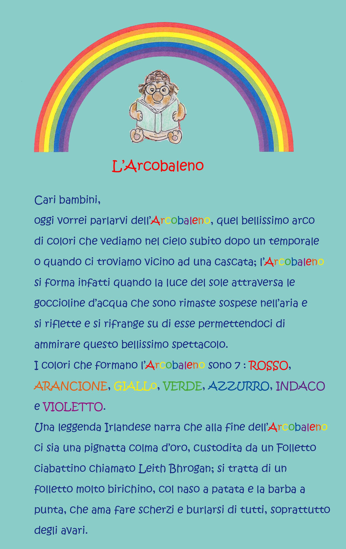 Bien-aimé Maibù.it » Cos'è l'Arcobaleno? KP41